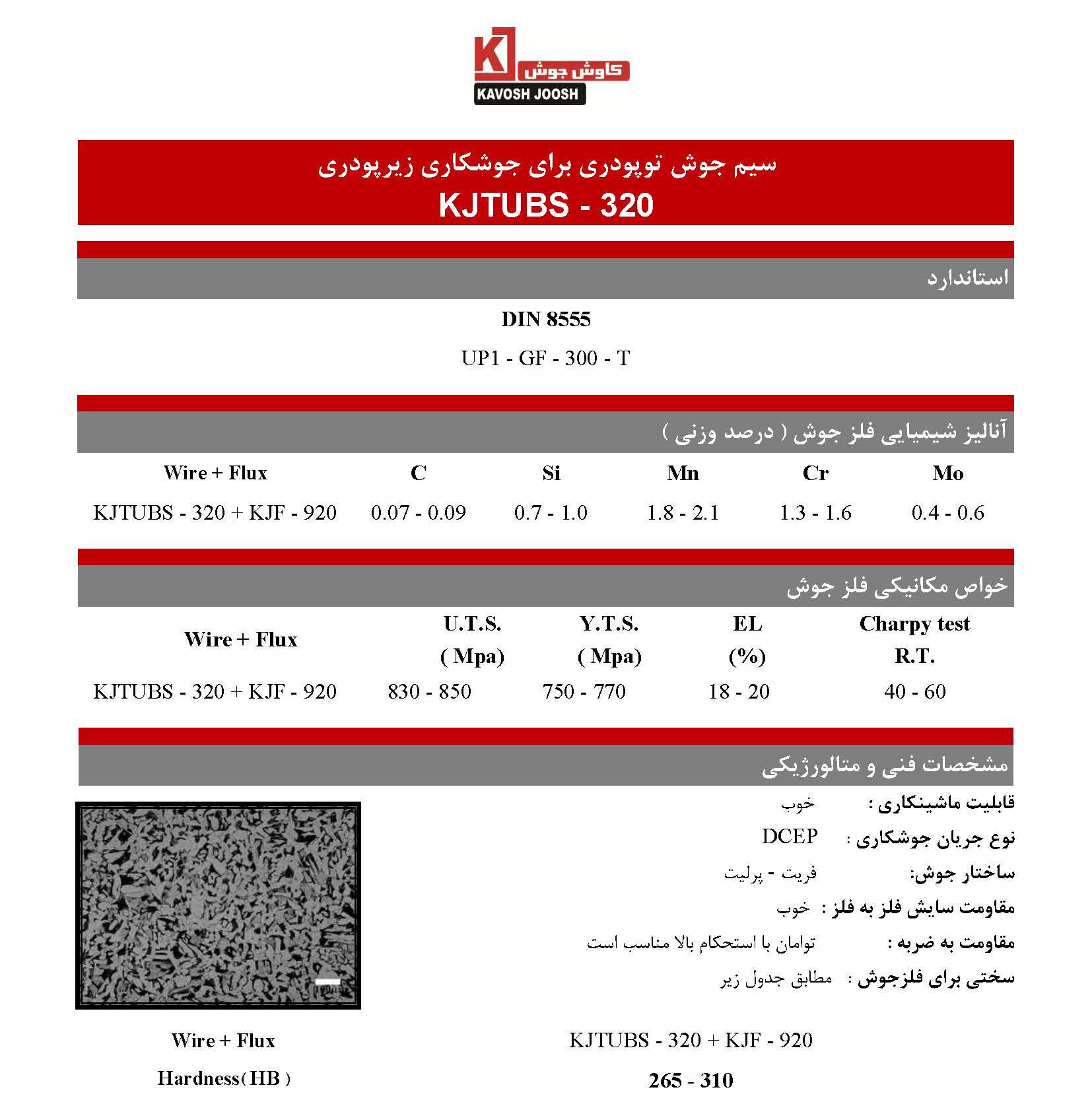 KJTUBS-320