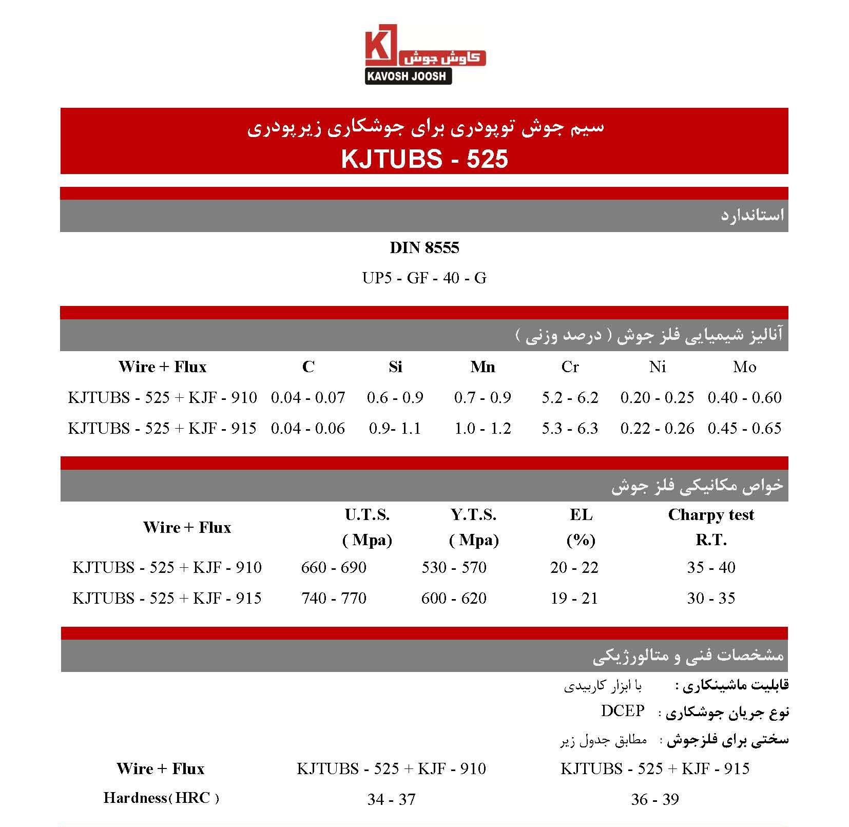 KJTUBS-525